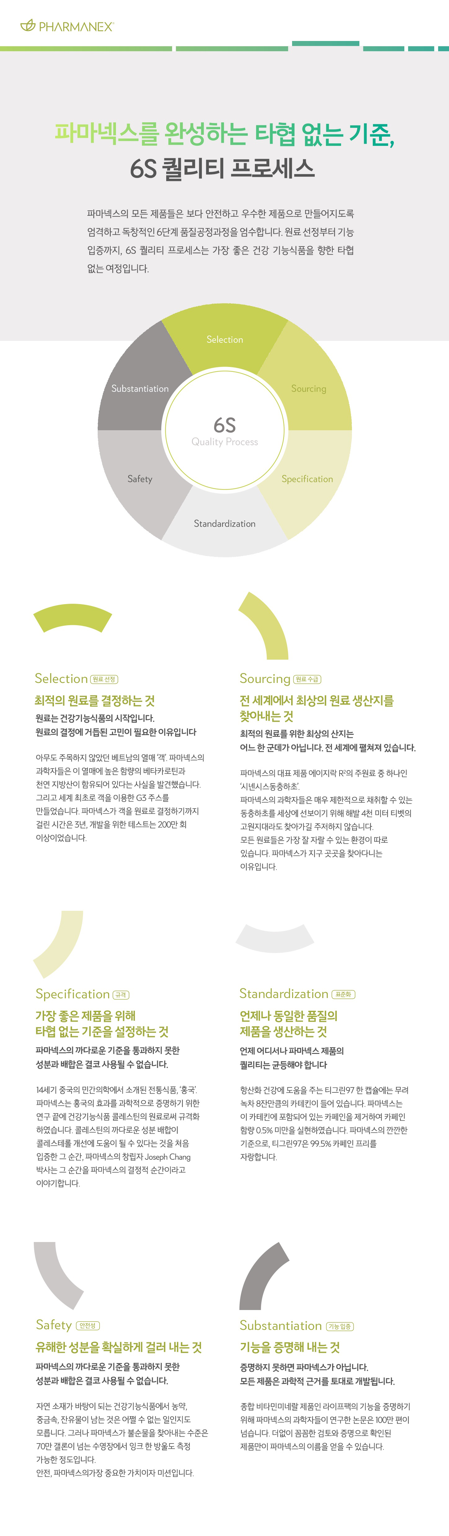 01 선정 SELECTION